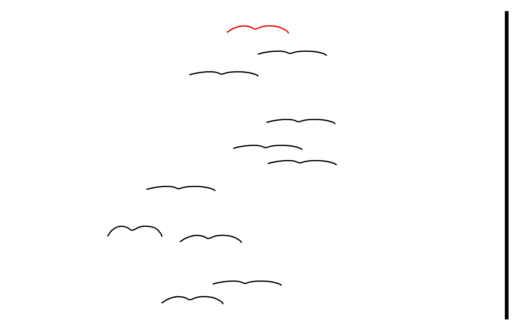 SITES birds